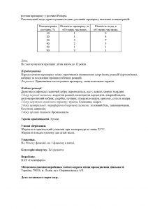 Димексид «Артериум» инструкция по применению